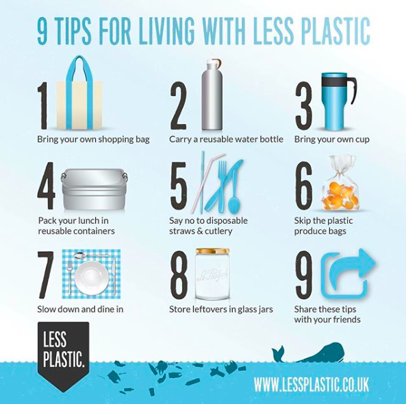 Top Guidelines For 2017 On Quick Methods In Fitness: Say No To Single-use Plastic!